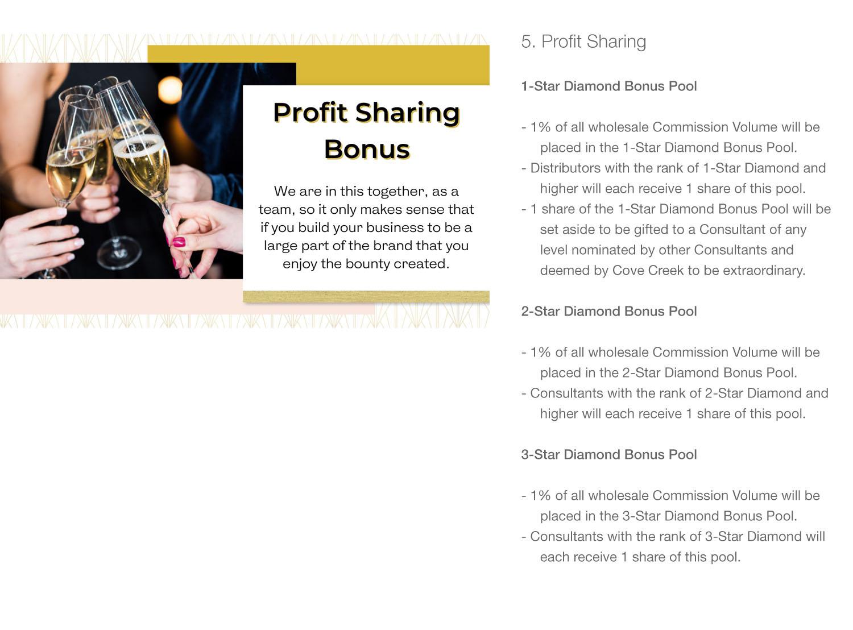 Cove Creek Profit Sharing